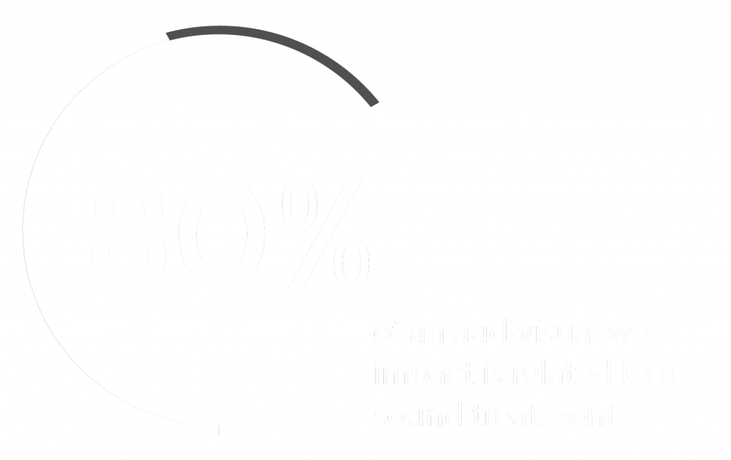 80% of an audiovisual work impact is related to its music. Whether it's an ad music or a video game music